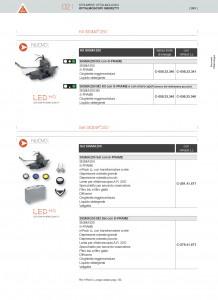 Kit + Set Sigma 250
