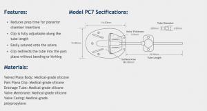PC7 Specs